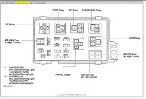 Tail Light Wiring Diagram 99 Camry  Decor