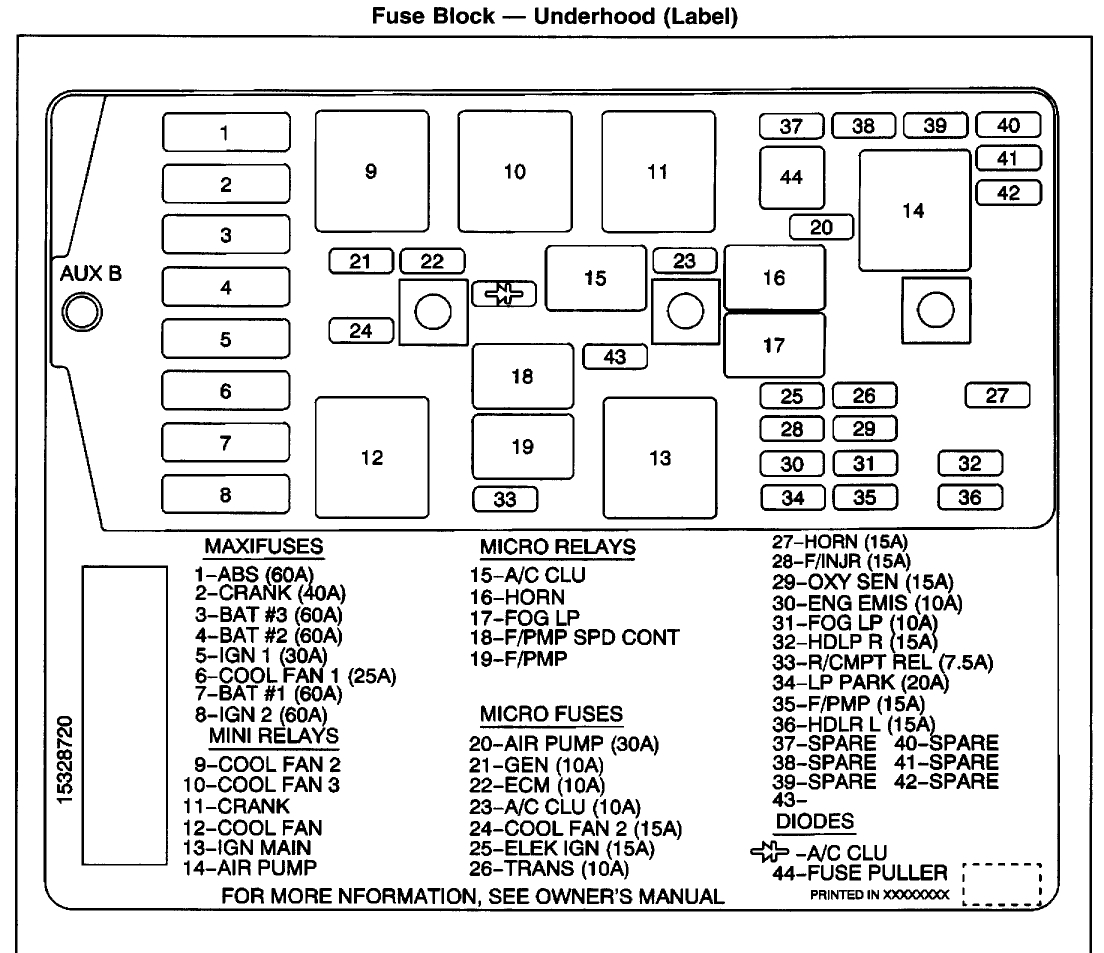 buick century fuse box diagram 35 wiring diagram