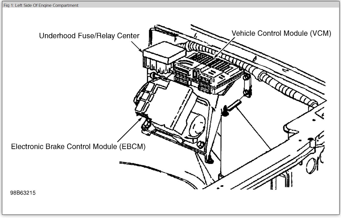 Chevy Trailblazer Cooling Fan Diagram Html