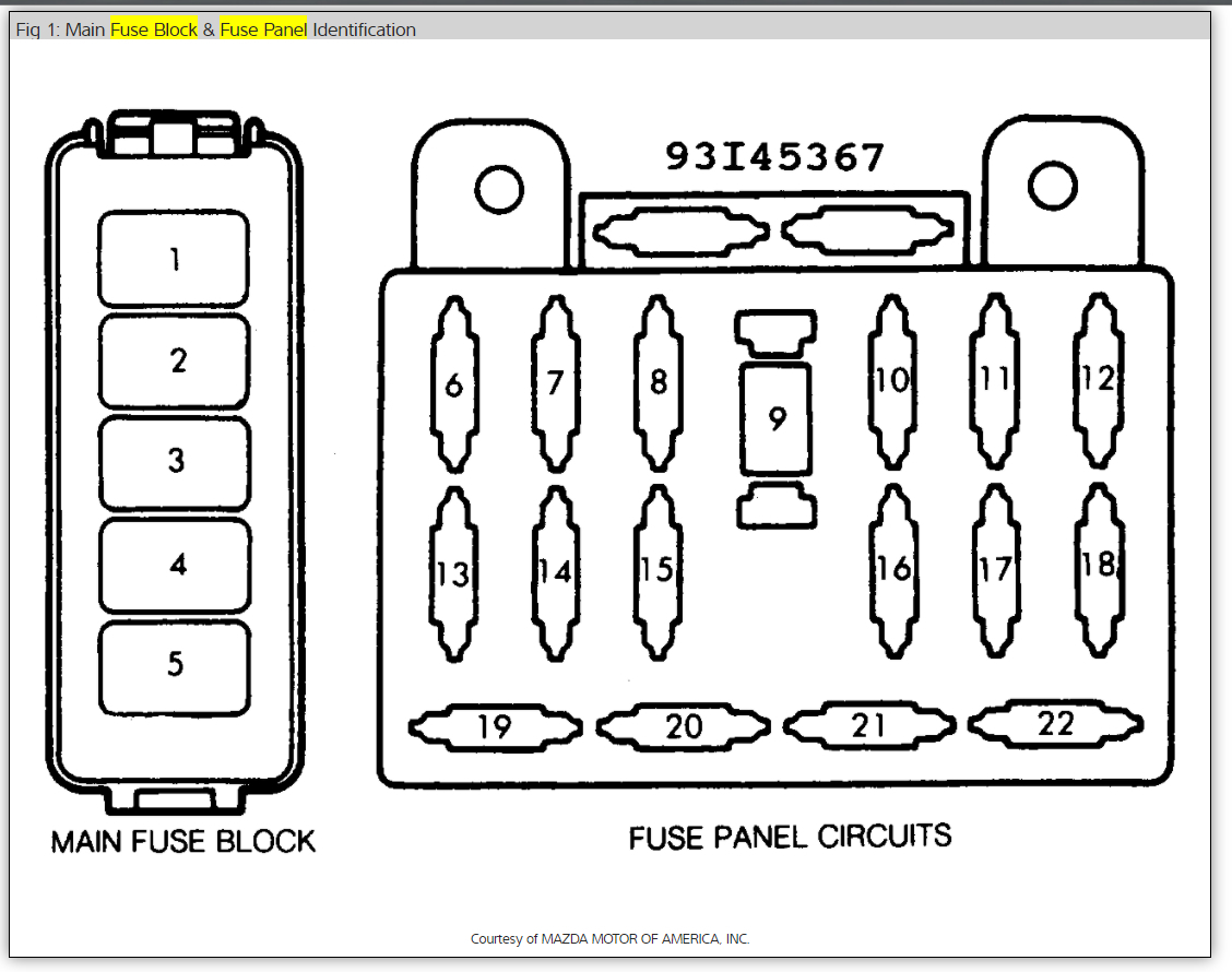 Wrg Fuse Box Diagram For Mazda B
