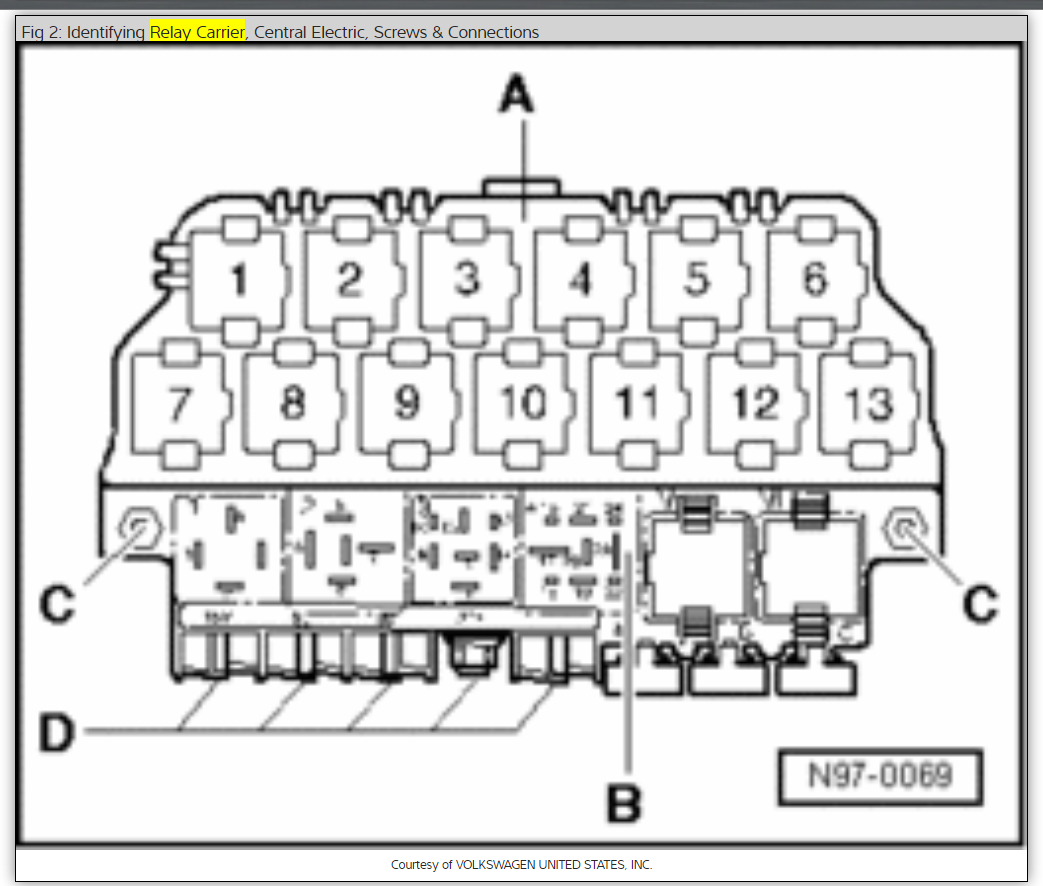 2013 Vw Passat Fuse Diagram