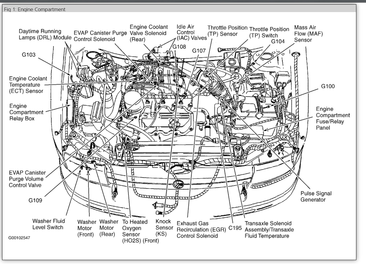 97 Mercury Sable Fuse Diagram
