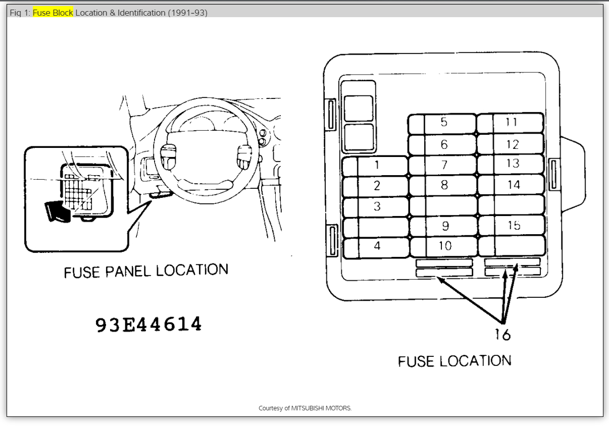 2003 mitsubishi galant fuse box location wiring diagram. Black Bedroom Furniture Sets. Home Design Ideas