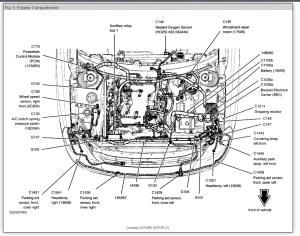 Fuse Box Diagram: Can I Get a Fuse Panel Diagram so I Can