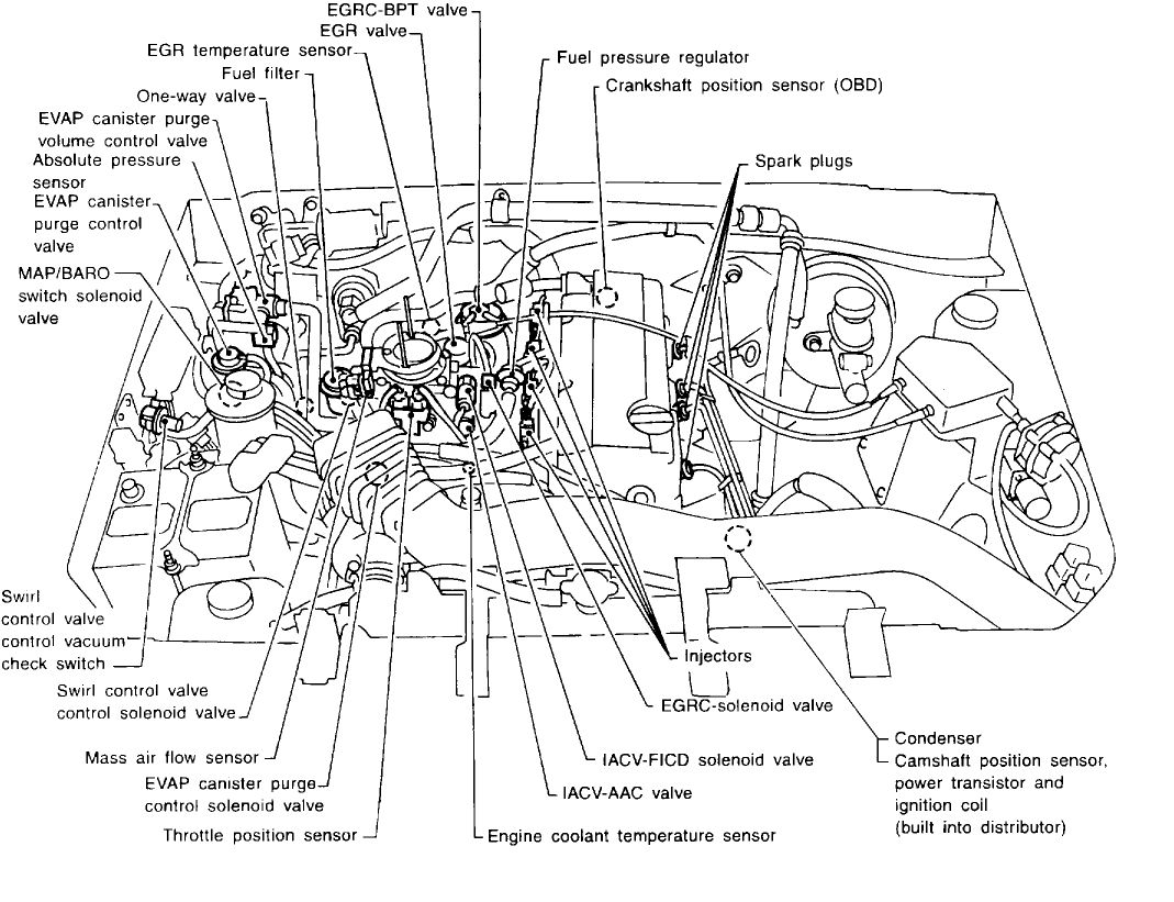 Nissan D21 Engine Problems | Wiring Diagram Database