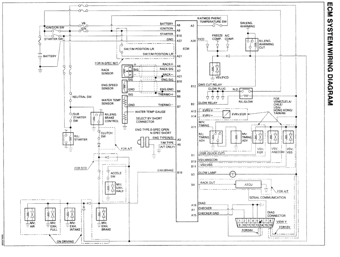 Isuzu Trooper Transmission Diagram