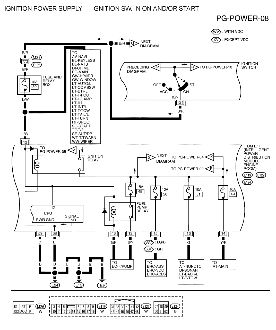 Nissan Sentra Electrical Diagram
