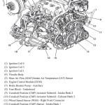 2007 Gmc Acadia Engine Diagram Wiring Diagram Power Design B Power Design B Carmenpellegrinelli It