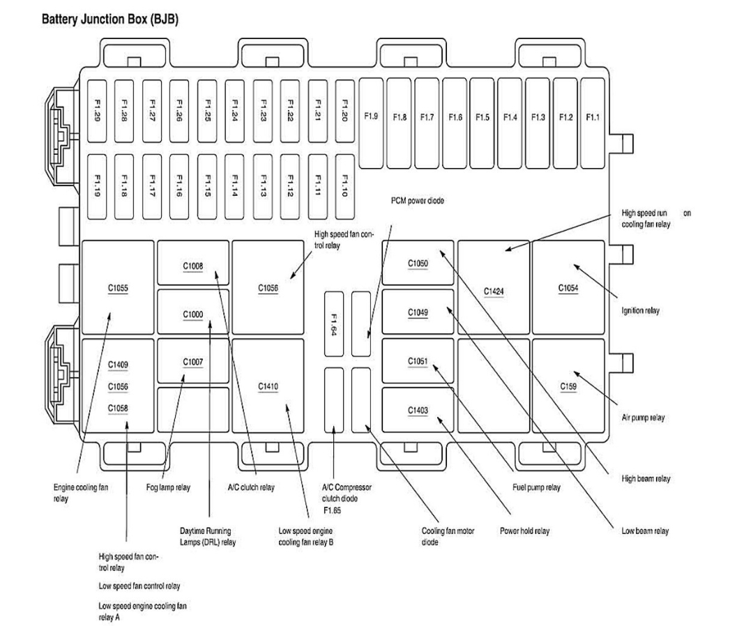 Epub Download E320 Wagon Fuse Box Diagram