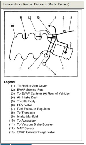 Vacuum Diagram: I Replaced the Intake Manifold (lower