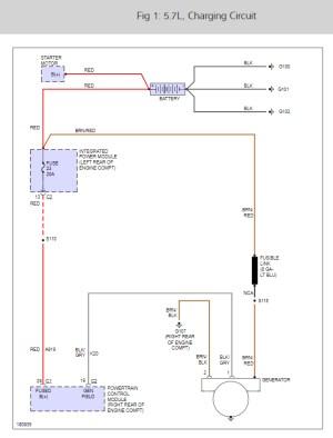 Alternator Not Charging: Electrical Problem V8 Four Wheel