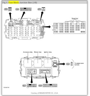Wiring Diagram Nissan X Trail 2004 | WIRING DIAGRAM