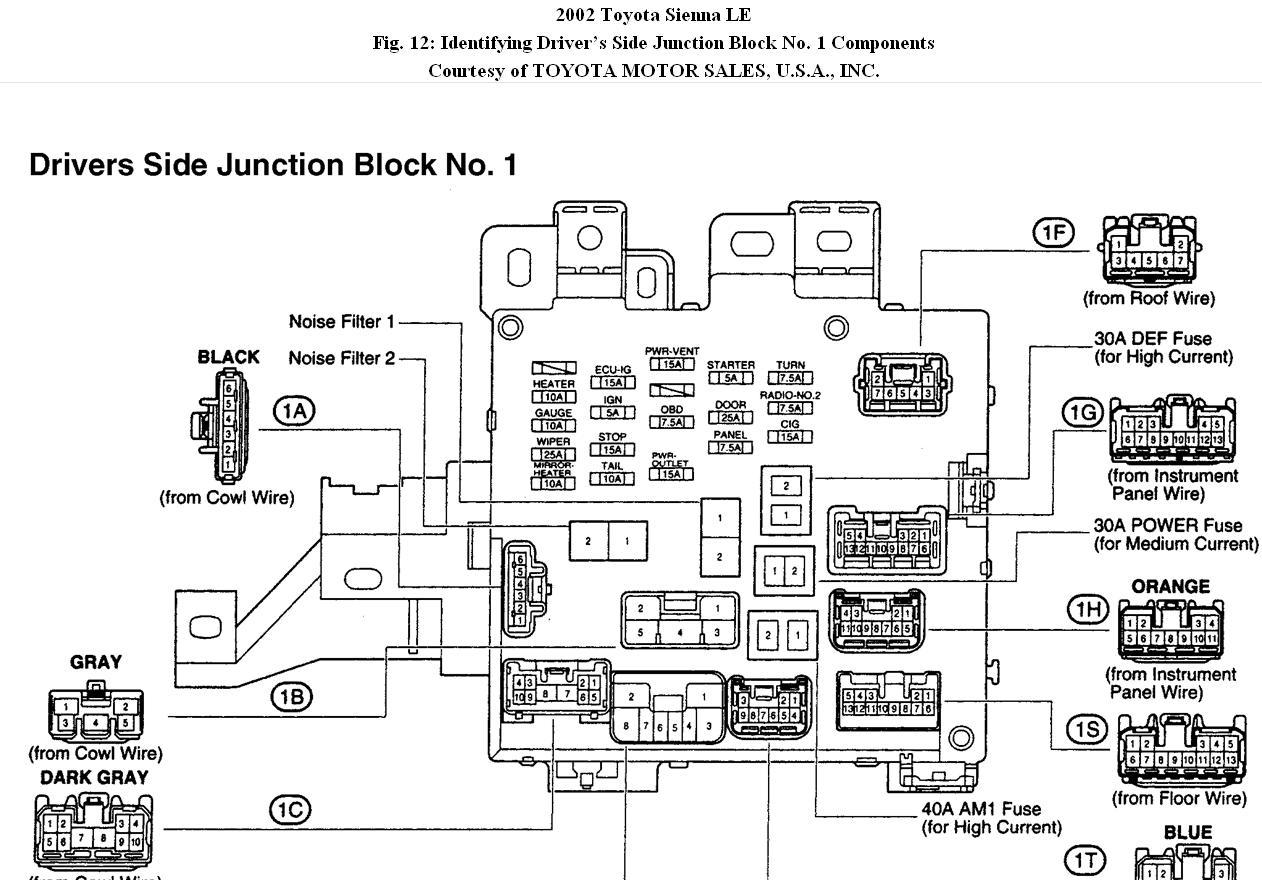 Toyota Runx Fuse Box Diagram Trusted Wiring 2005 Highlander Interior Location For Full Hd Maps Locations