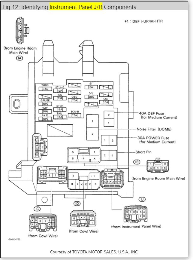 1999 toyota corolla headlight wiring diagram - free download, Wiring diagram