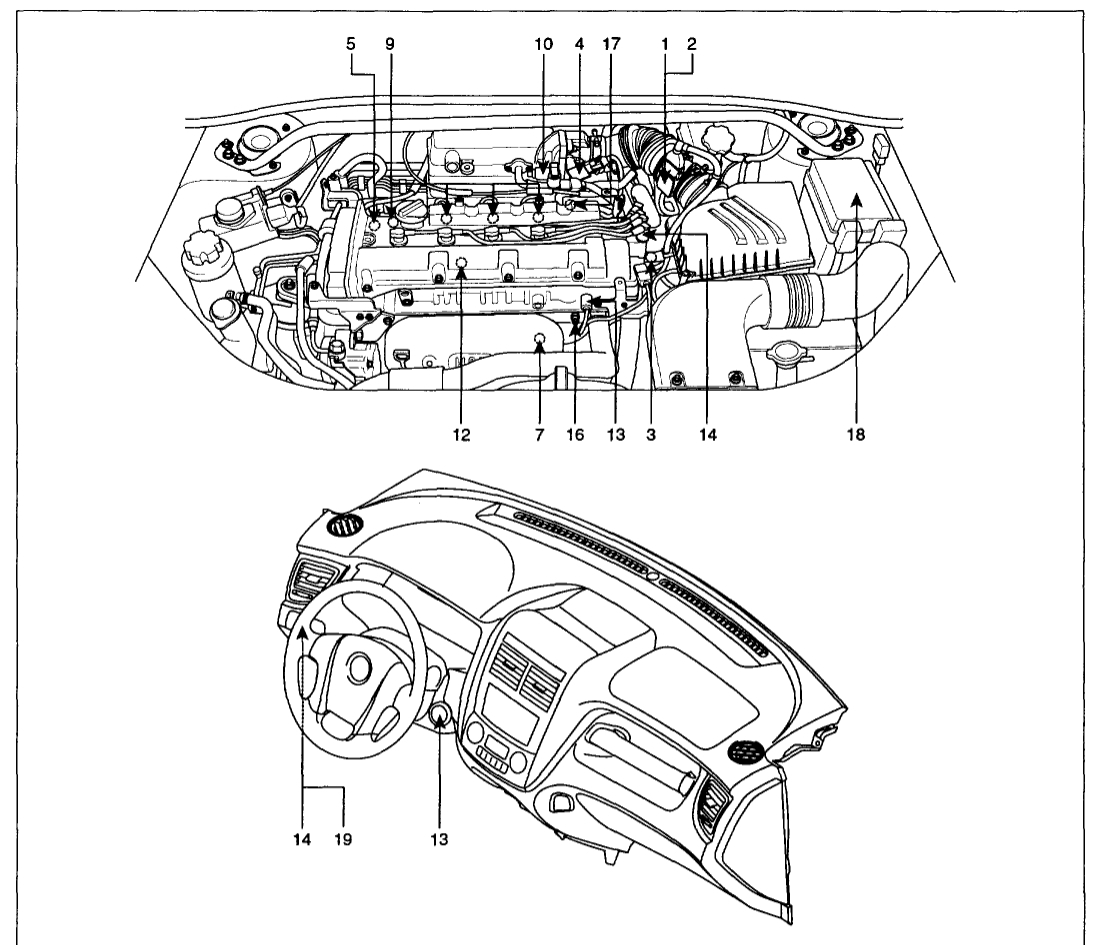 Kium Sedona Engine Diagram