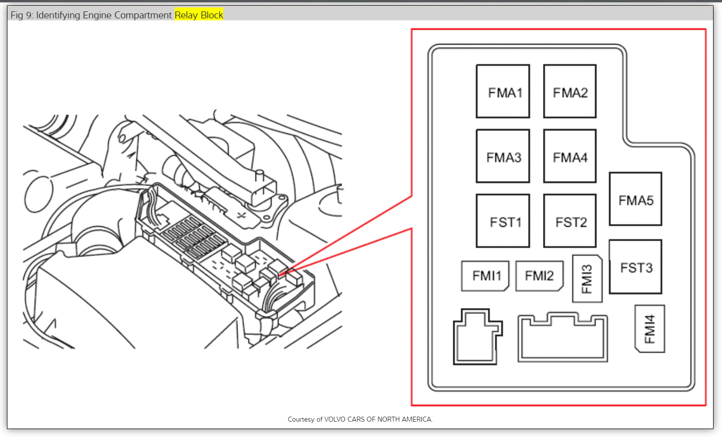 Volvo D16 Engine Schematic
