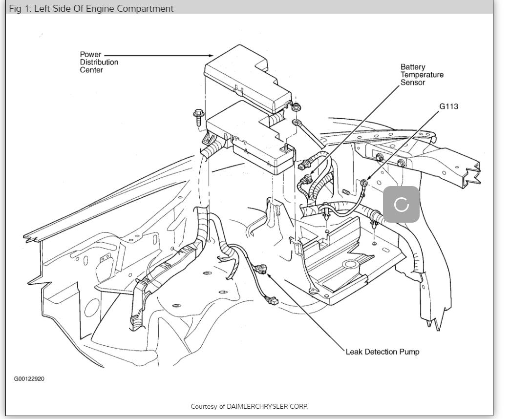 97 Dodge Dakota Fuse Box Diagram