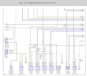 Engine Management Wiring Diagram,or ECU Pinout