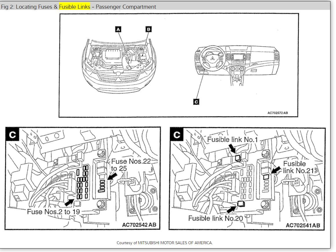 Mitsubishi Mirage Fuse Box Diagram Html