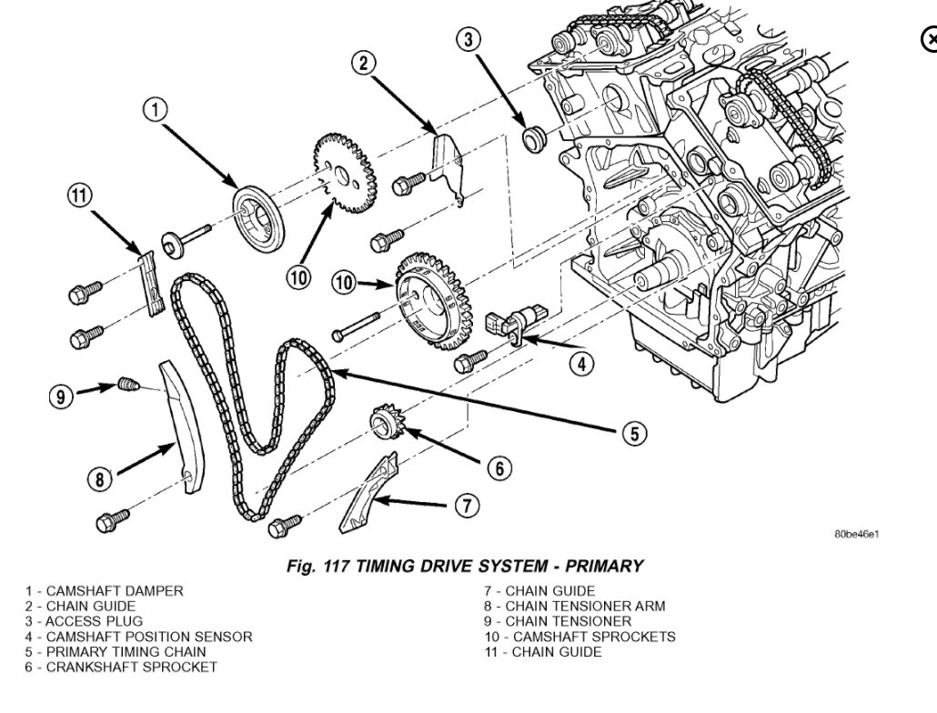 Dodge Magnum Engine Diagram