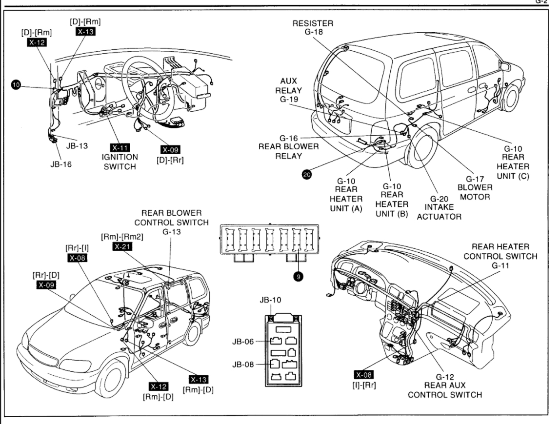 2003 Kia Sedona Fuse Box Location