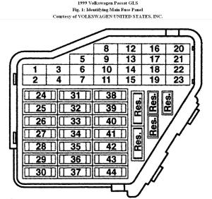 Fuses and Relay Diagram: I Need a Fuses and Relays Diagram