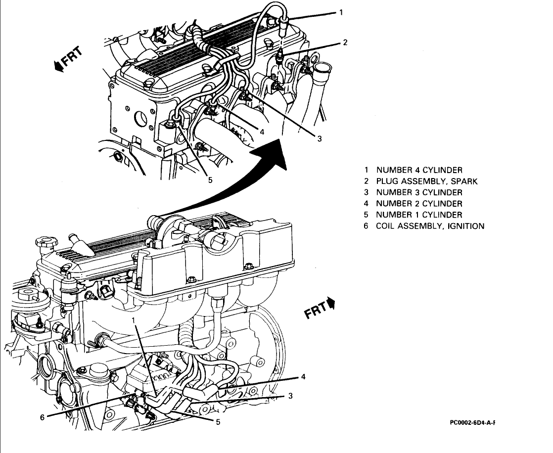 Cavalier Where Are The Ignition Coils Located On A