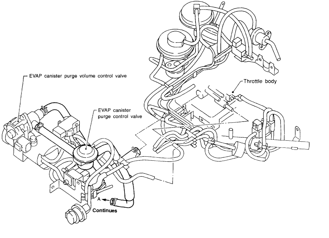 Code P And P 4 Cyl Two Wheel Drive Manual