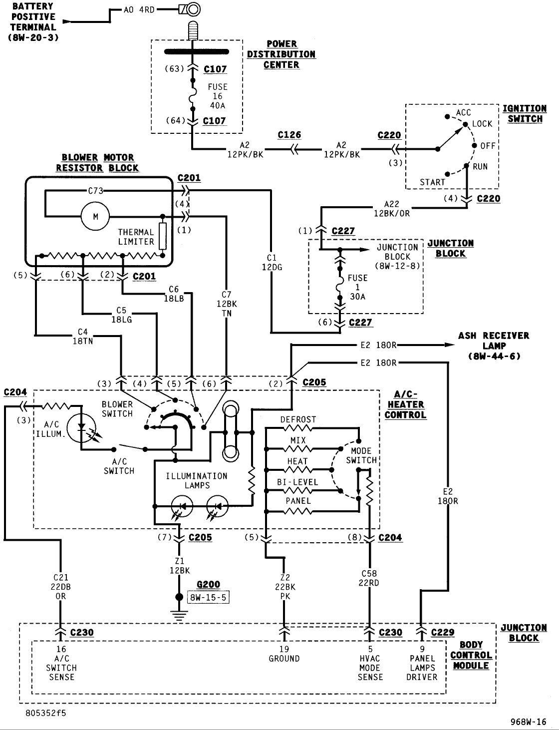 Hvac Mode Door Actuator Is There Any Way Of Diagnosing