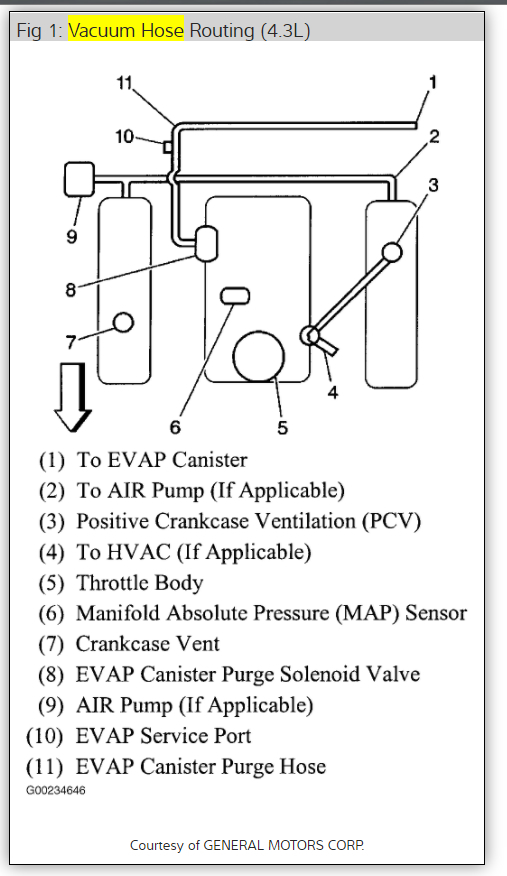 2001 chevy blazer wiring diagram chevrolet parts   skip-anything wiring  diagram - skip-anything.nephrotete.de  nephrotete.de