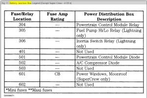 Fuel Pump Relay: Electrical Problem V8 Four Wheel Drive