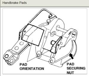 Rear Parking Brake Diagram: Brakes Problem V12 Two Wheel Drive