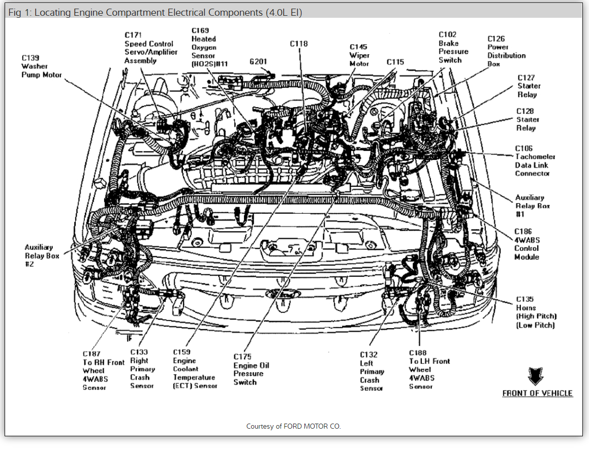 1998 Jeep Grand Cherokee Bcm Location