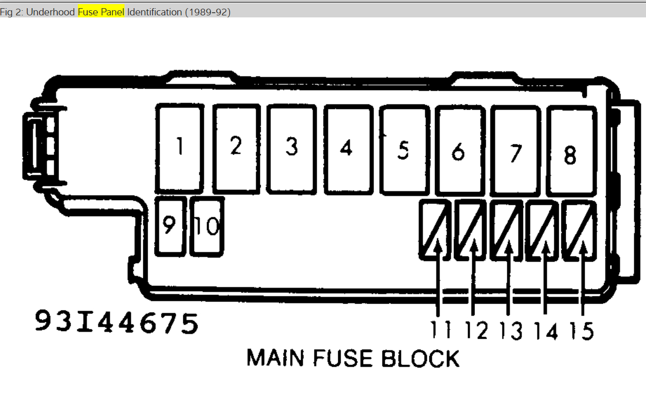 Location Or Diagram Of Fuses And Relays