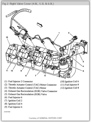 EGR Valve: Where Is the Egr Valve Located on a 2004 Chevy