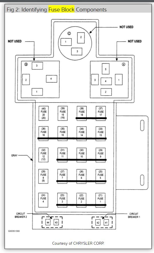 2000 dodge neon interior fuse box diagram