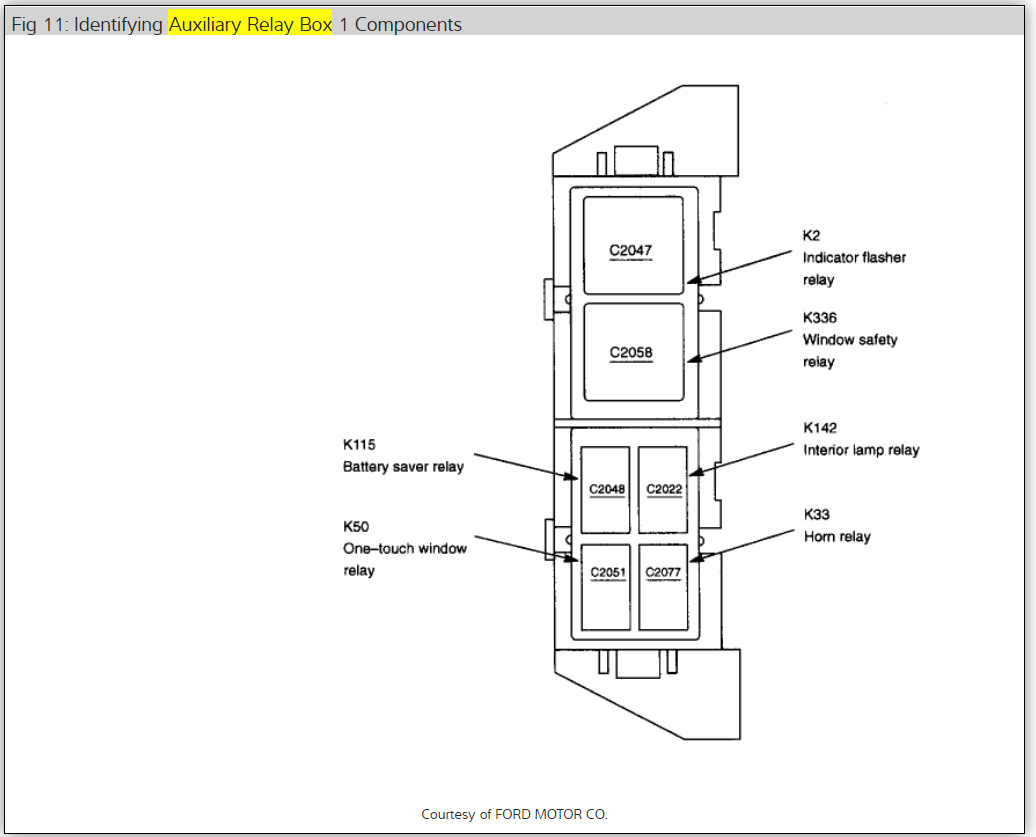 Fuse Box Diagram Where Is The Fuse Located In The Fuse