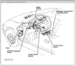 Fuse Box Diagram: What Fuse Belongs to What on My Saturn