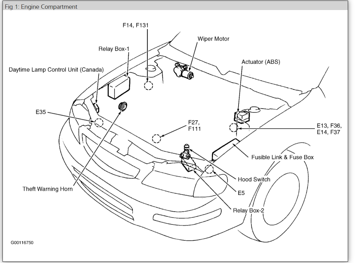 97 Maxima Fuse Box Diagram