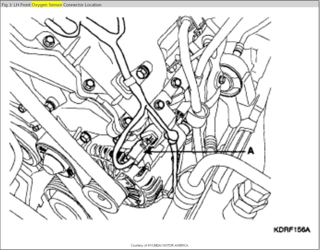Need To Find Location Of Oxygen Sensor