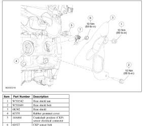 Crankshaft Position Sensor Location: Where Is It Located Under the