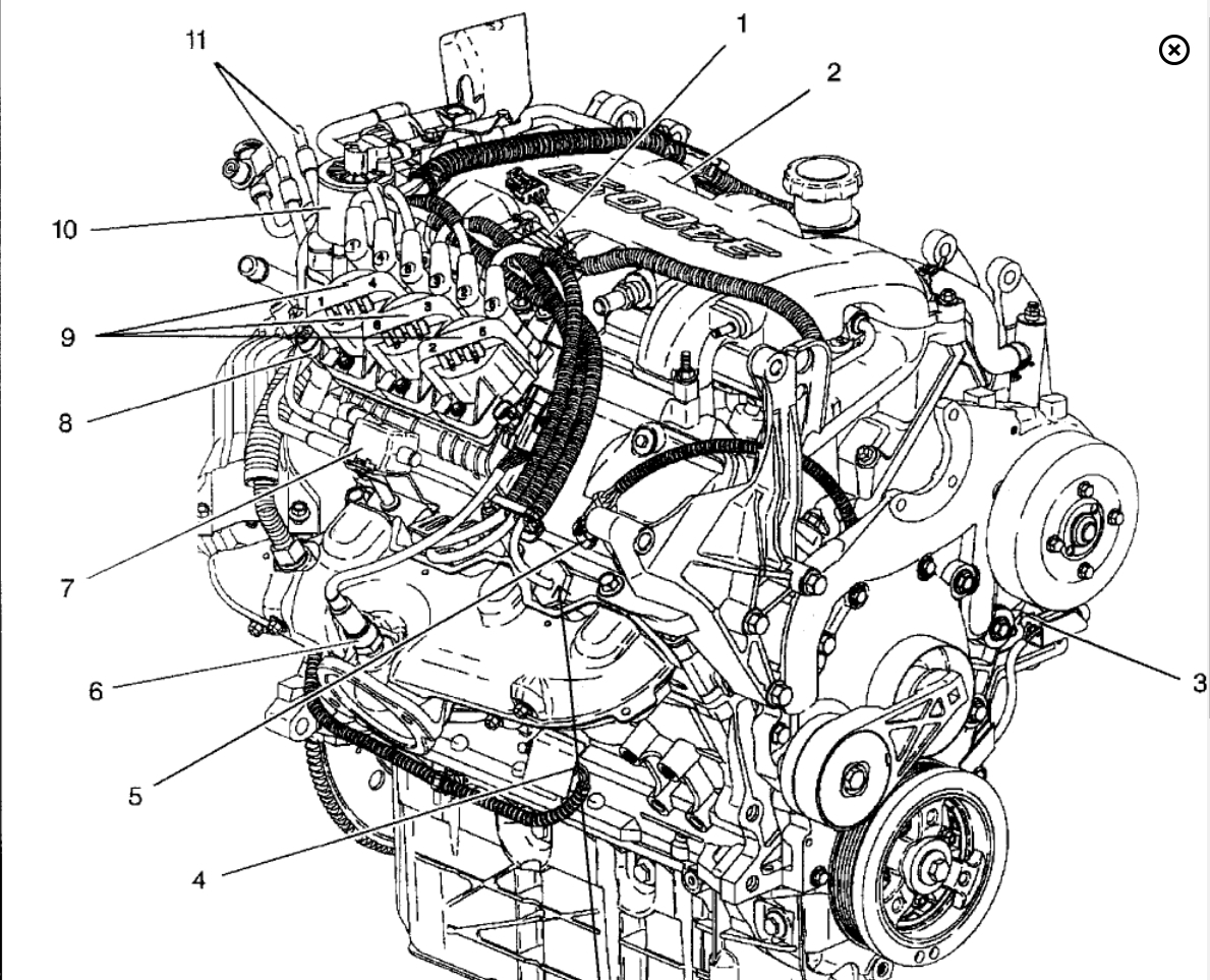 Diagram Diagram For 99 Pontiac Montana Engine Full