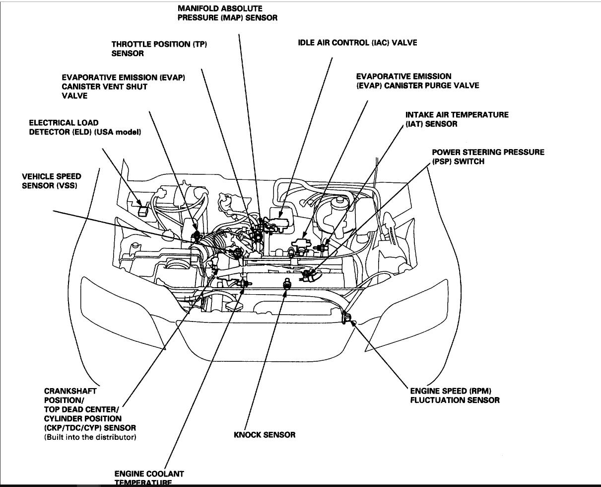 Honda Cr V Engine Diagram