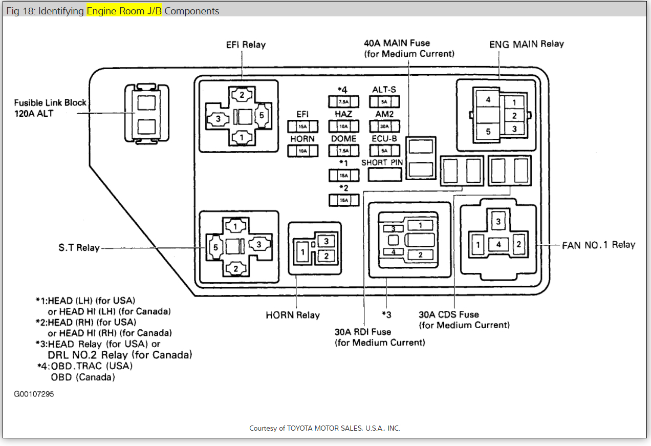 Toyota Avalon Fuse Box Diagram