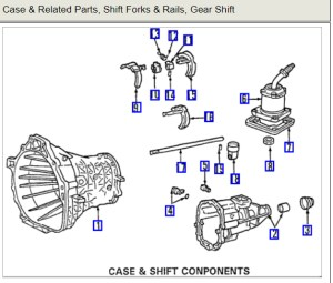 Remove Shifter in Manual Transmission: How Do I Remove the