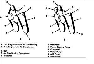 Serpentine Belt Diagram: V8 Two Wheel Drive Automatic I