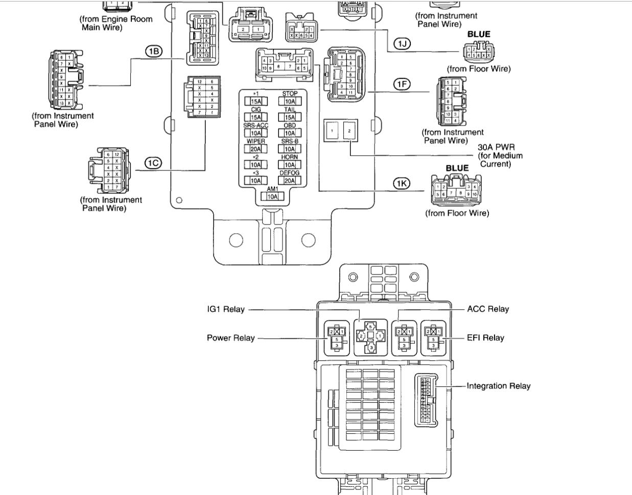 Toyota Rav4 Fuse Box Location