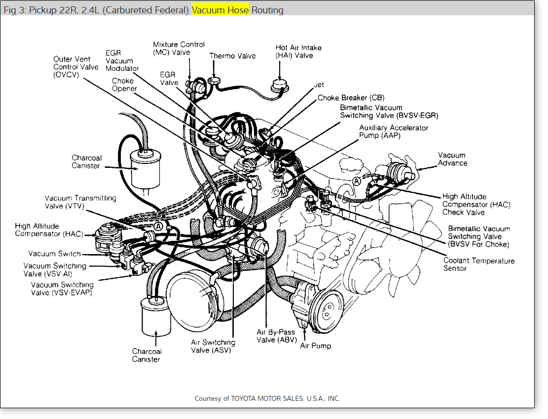 Toyota Pickup 3 0 Vacuum Hose Diagram