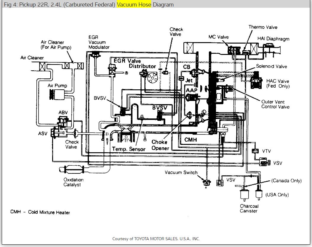 Where Are The Vacuum Hose Route Diagram
