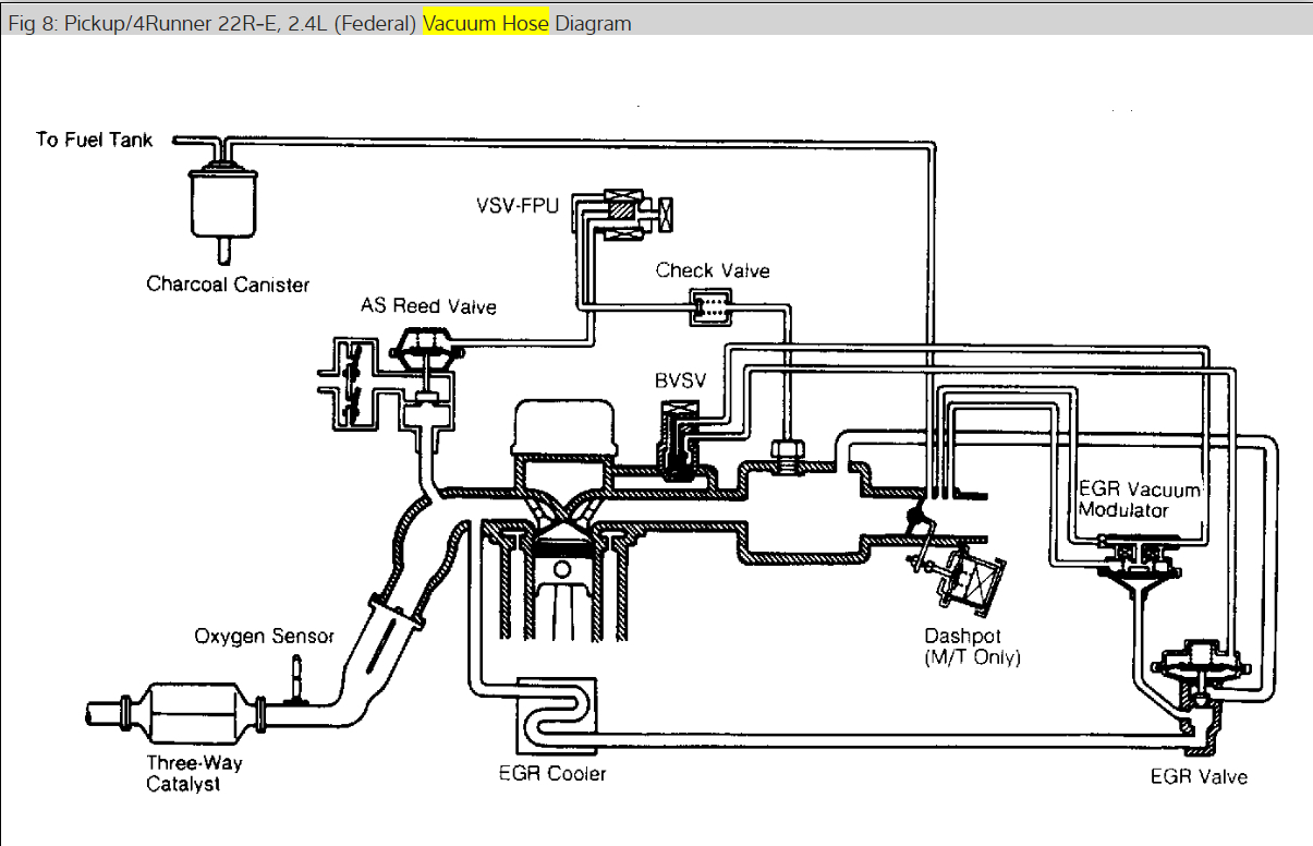 Diagram Download Ford 4 6 Engine Vacuum Diagram Html
